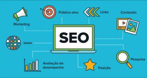 Otimizando sites para o Google